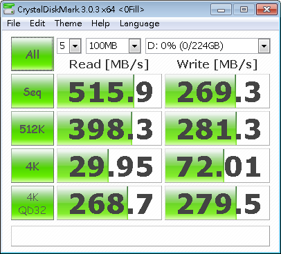 DRAMeXchange - 【Performance Test】2H14 SSD Test- Comparing the
